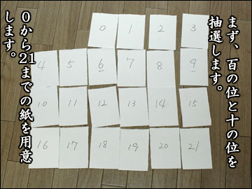 書籍化記念プレゼント抽選会-3コマ